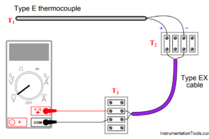 Type E thermocouple