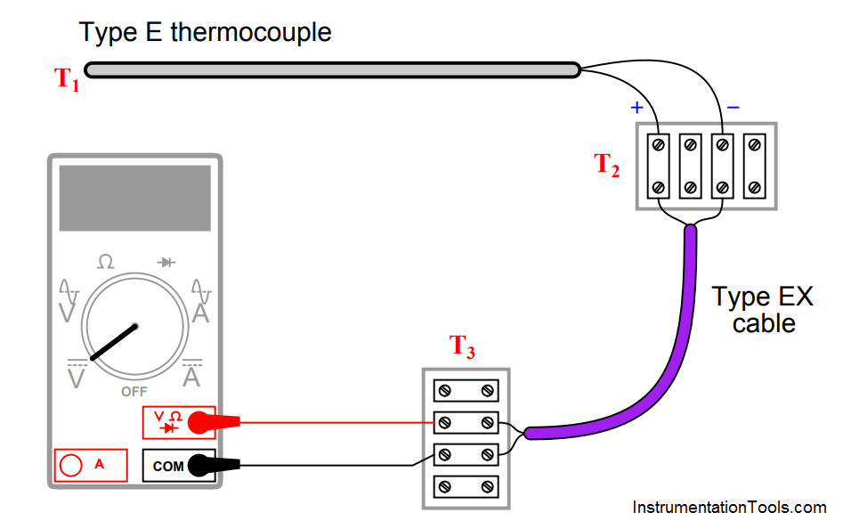 type e thermocouple calculations instrumentation tools