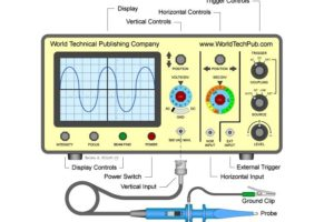 What is Oscilloscope