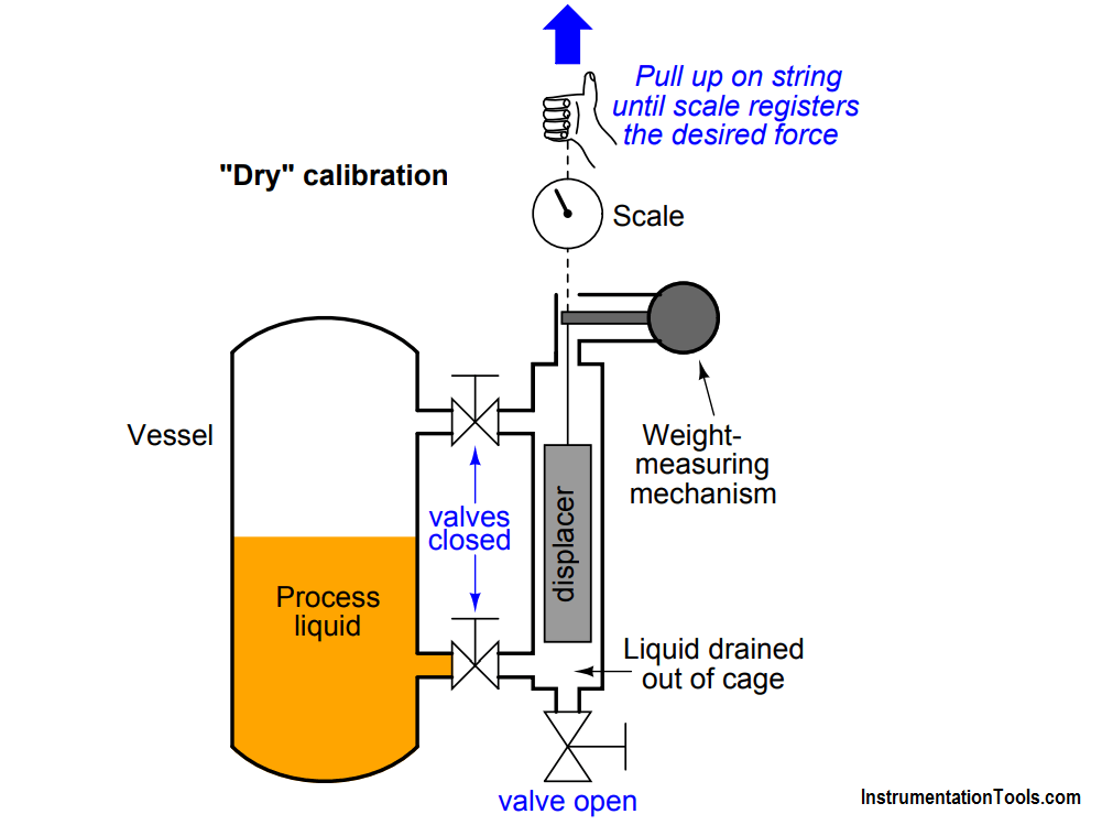 displacer level transmitter Dry Calibration