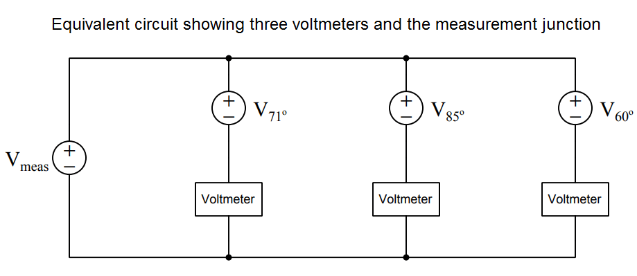 three voltmeters and the measurement junction