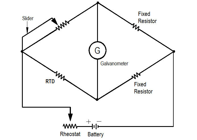 Balanced Bridge Circuit