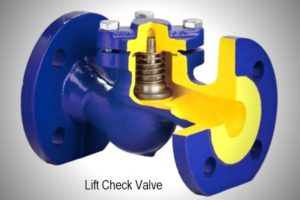 Lift Check Valve Operation