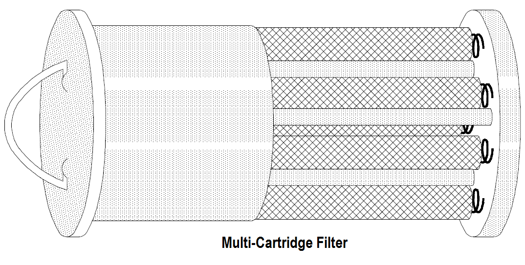 Multi-Cartridge Filter