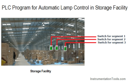 Automatic Lamp Control in Storage Facility