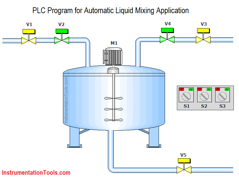 Automatic Liquid Mixing Application