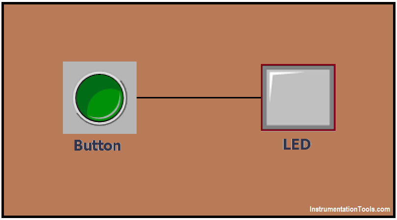 PLC Program for an Alternate output circuit