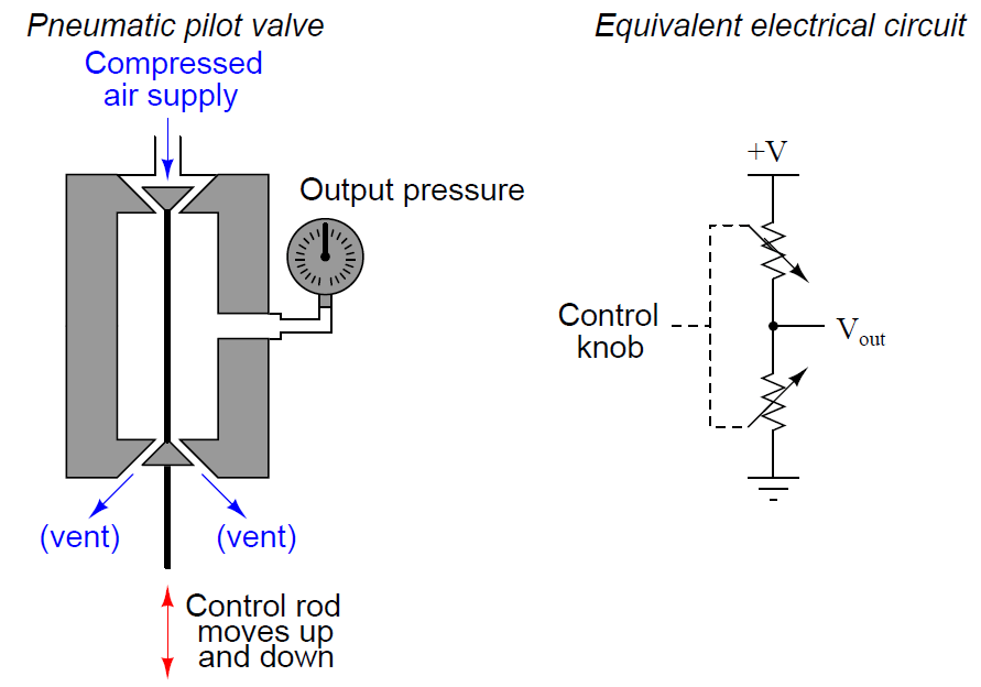 Pneumatic Instruments Mechanism - 2