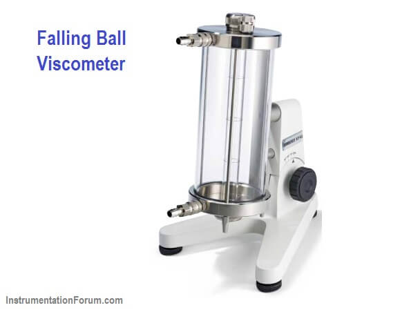 Falling Ball Viscometer Principle