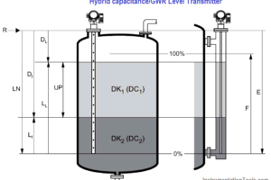 Hybrid Level Transmitter Principle