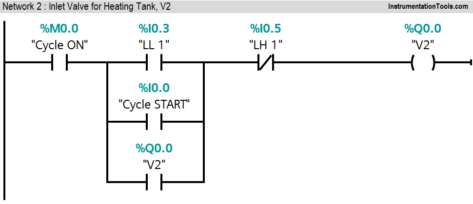 Parallel Tanks Level Control