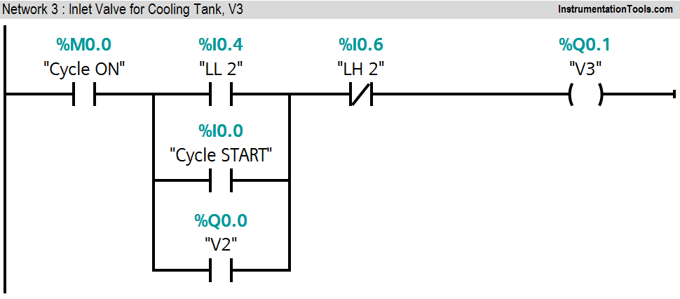 Parallel Tanks Level Control using PLC    Ladder       Diagram    Tutorial