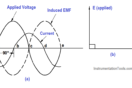 Voltage and Current Phase Relationships in an Inductive Circuit