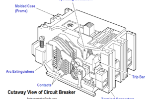 Cutaway View of Circuit Breaker