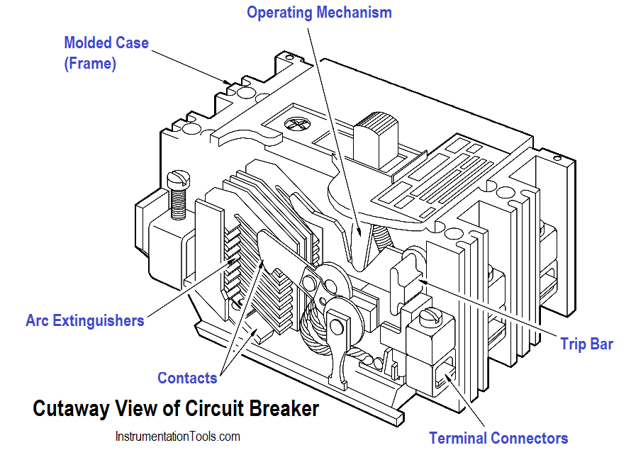 Cutaway-View-of-Circuit-Breaker Wiring Diagram Cc Dune on atv wiring diagram, quad wiring diagram, moped wiring diagram, 125cc wiring diagram, electric wiring diagram, 110cc wiring diagram, kymco wiring diagram, crf wiring diagram, kawasaki wiring diagram, bmw wiring diagram, ktm wiring diagram, 150cc wiring diagram, motorcycle wiring diagram, honda wiring diagram, husqvarna wiring diagram, 50cc wiring diagram, harley wiring diagram, suzuki wiring diagram, 70cc wiring diagram, yamaha wiring diagram,