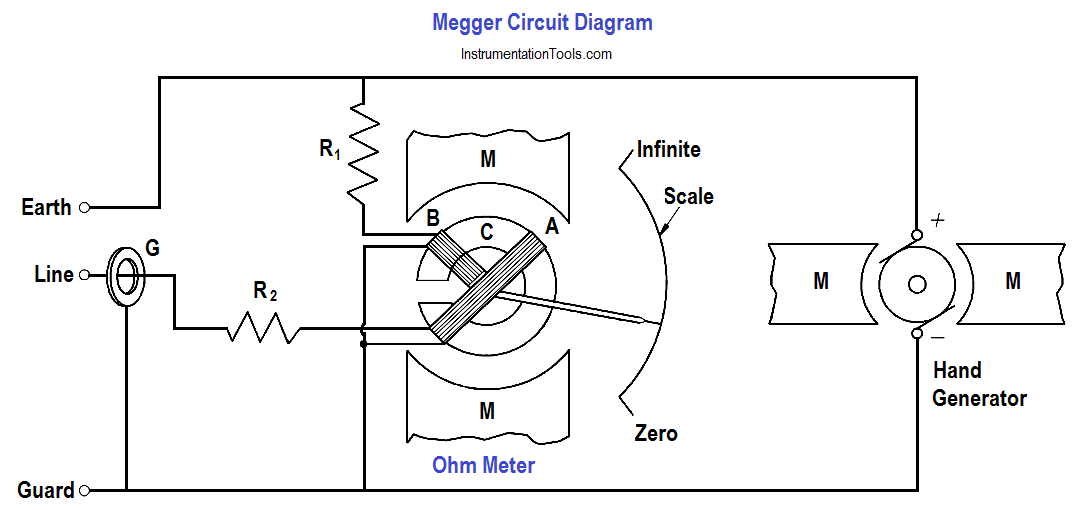 Circuit Diagram Of Megger Wiring Diagram And Schematics