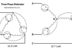 Three Phase Wattmeter principle