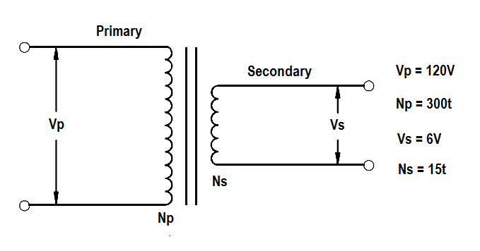 Transformer voltage and turns ratio