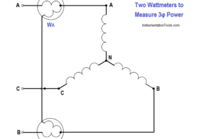 Two Wattmeters to Measure 3 Phase Power