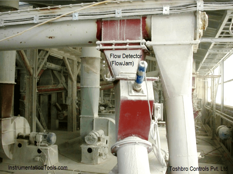 Flow microwave detector principle