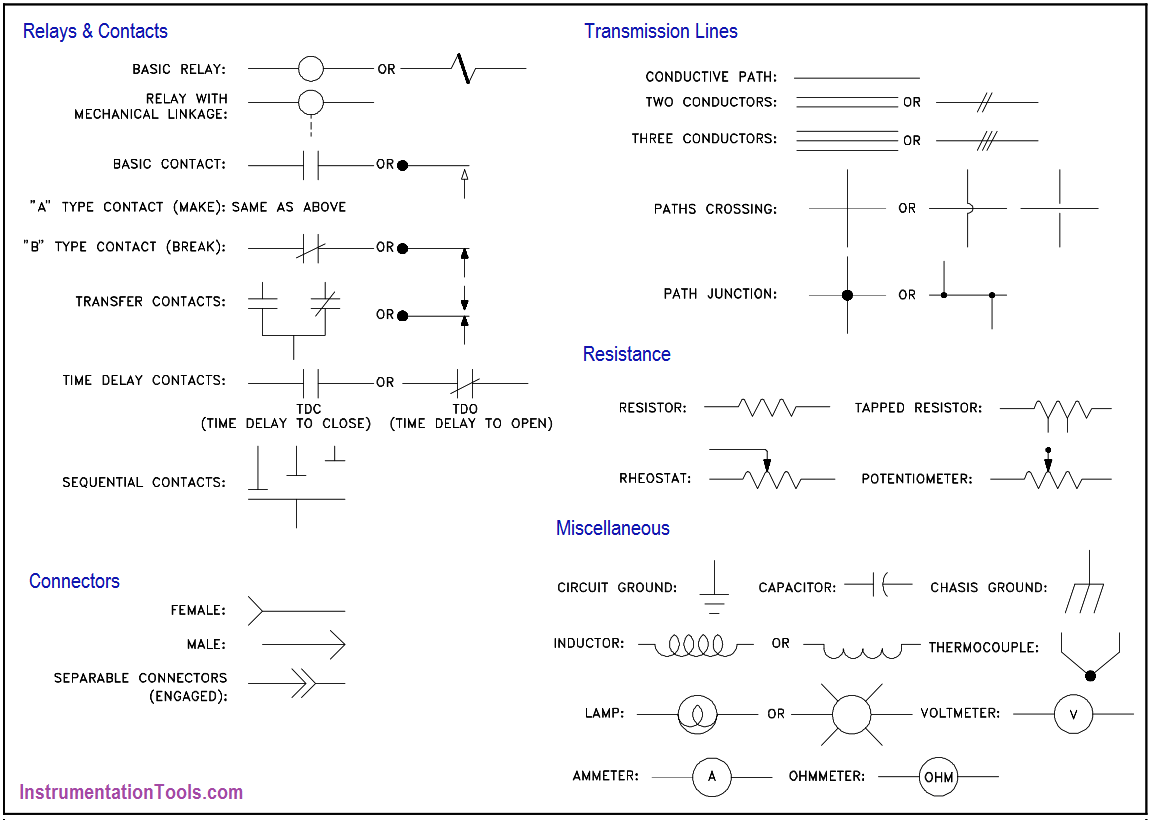 Electrical Diagrams and Schematics Instrumentation Tools on electric drawings, electric text, one-line diagram, integrated circuit layout, electric voltage, electric products, electric repair, electric tools, electric symbols, electric code, wiring diagram, network analysis, electric blueprints, circuit design, block diagram, electric projects, function block diagram, electric circuit diagram, digital electronics, electric cables,