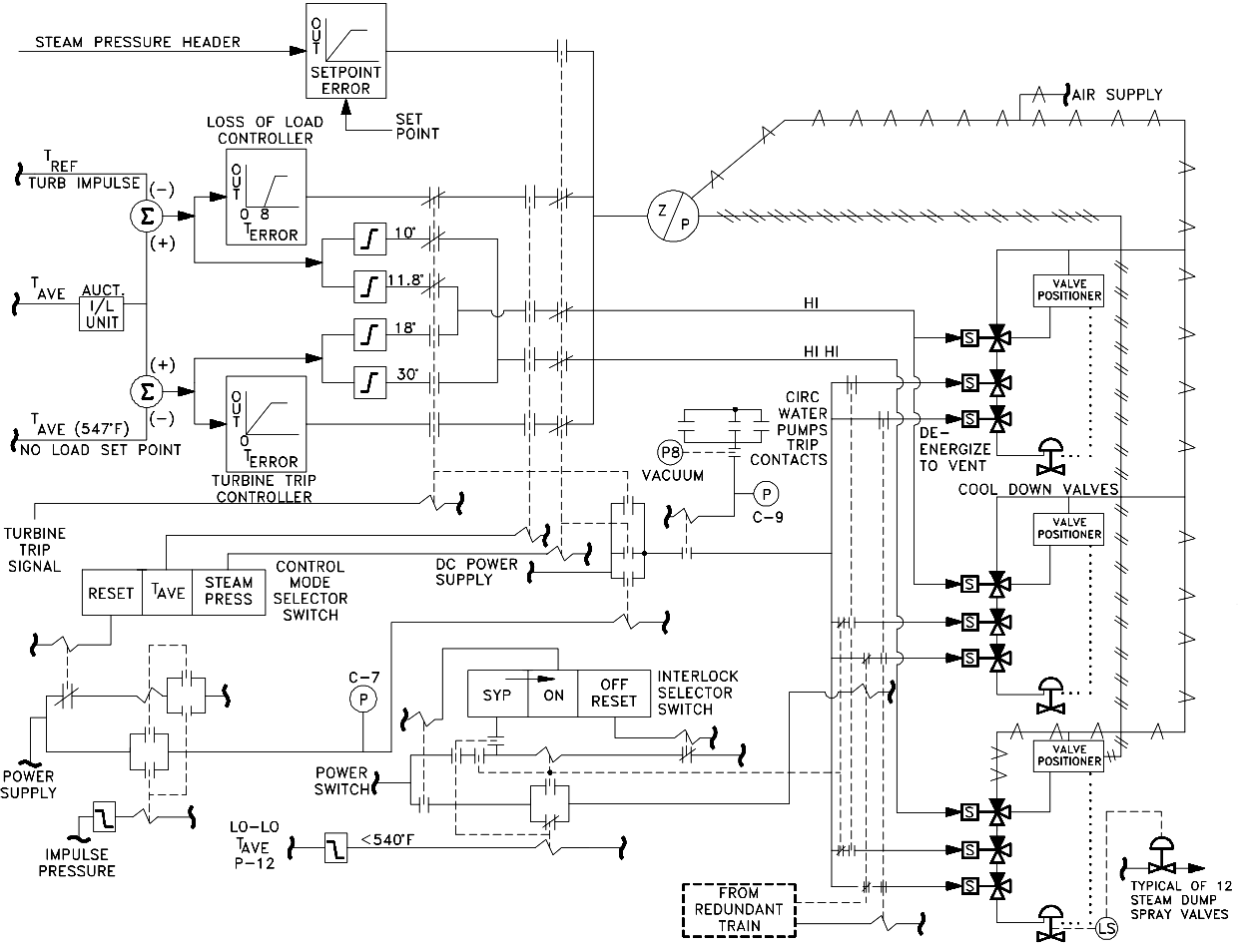 Electronic Block Diagram