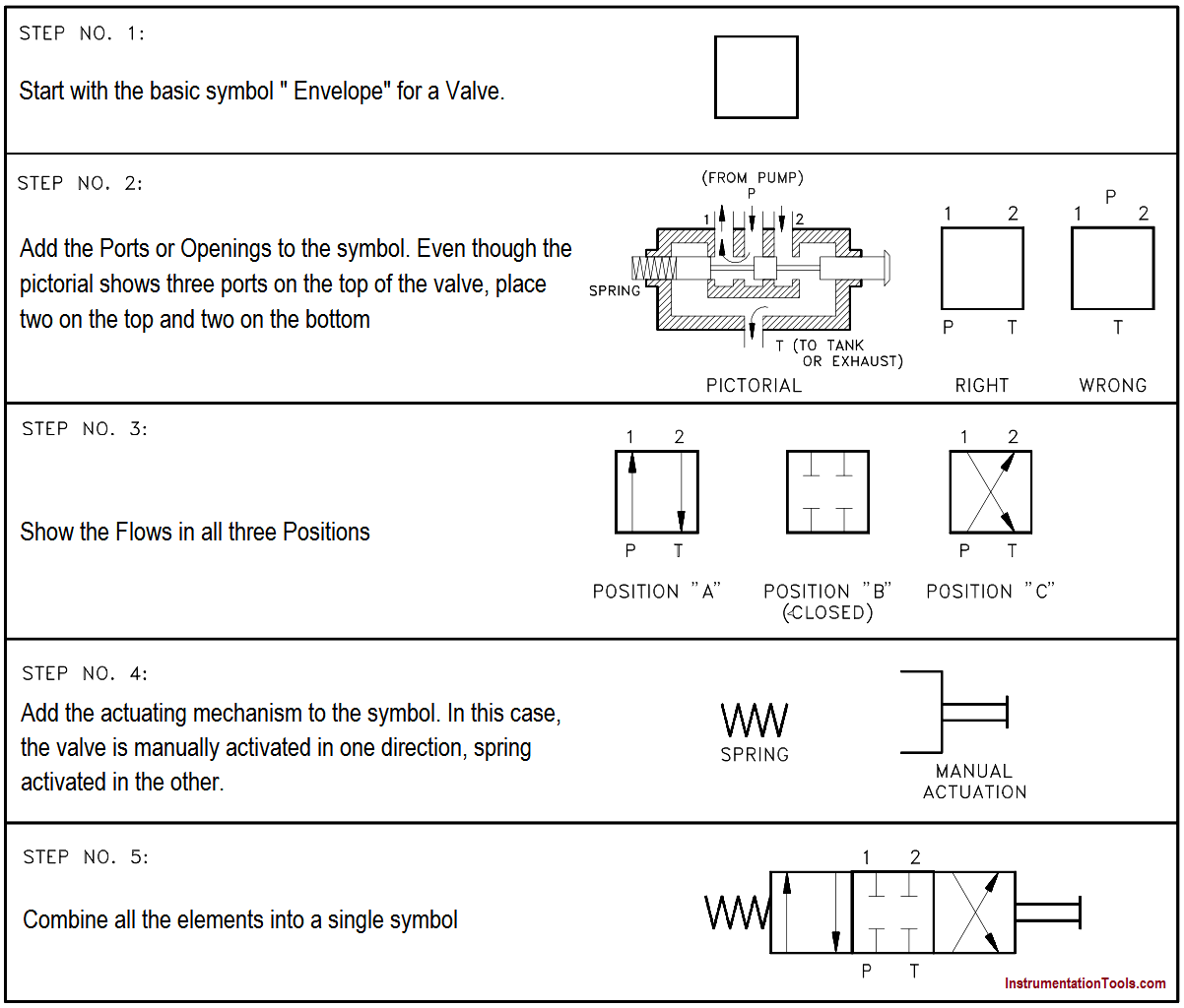 hydraulic and pneumatic pid diagrams and schematics instrumentation