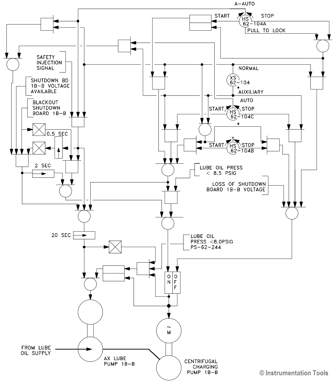 Pump Start Logic Diagram