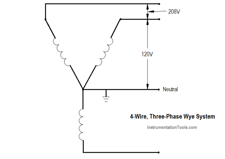 3 Phase 4 Wire Plug Wiring Diagram