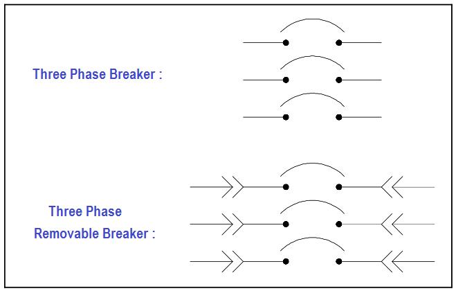 Three-phase and Removable Breaker Symbols