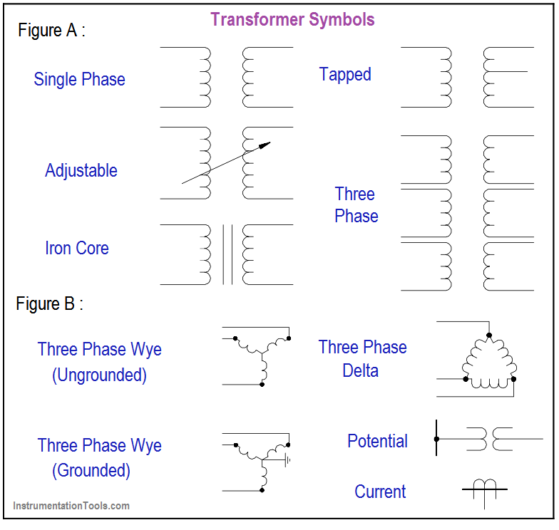 Electrical Diagrams and Schematics - Inst ToolsInst Tools