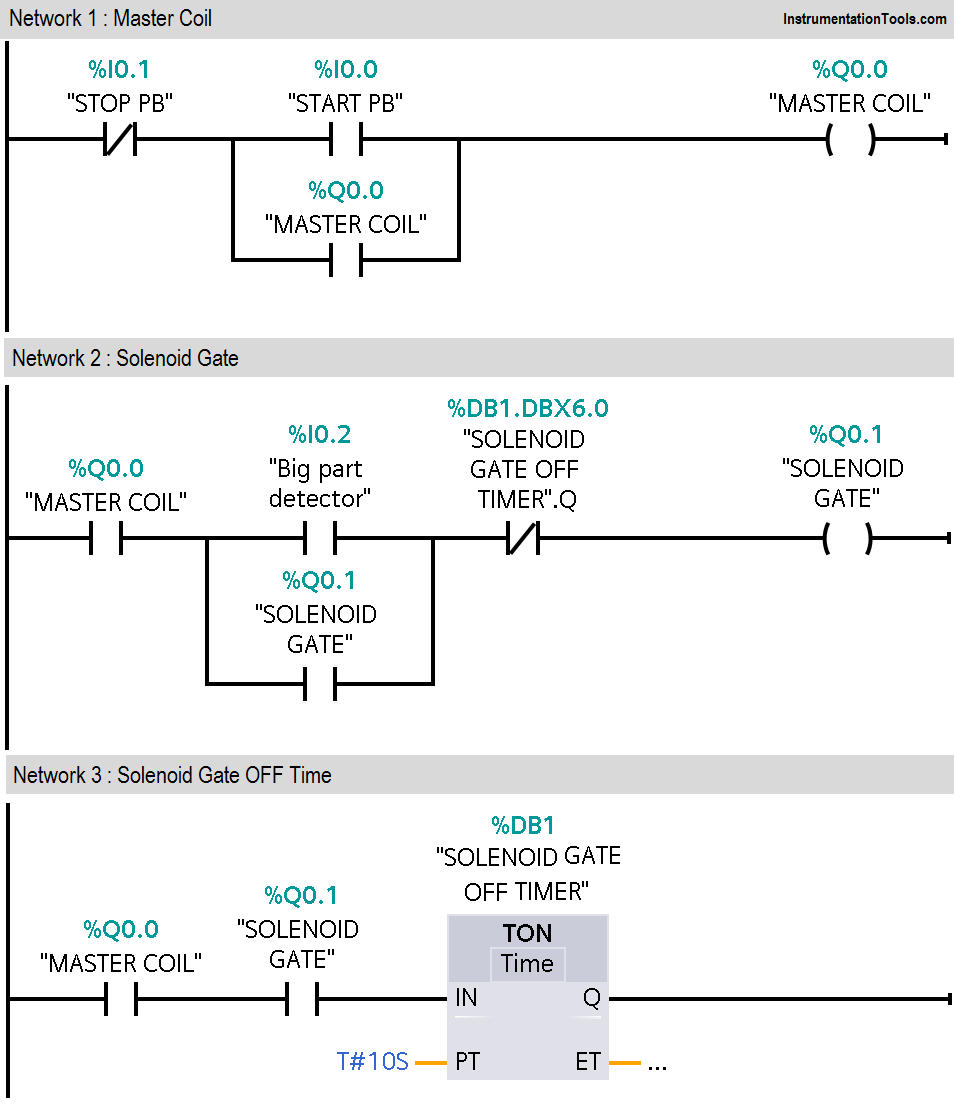 PLC Logic for Object Detector
