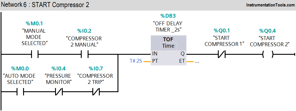 Compressor PLC Ladder Logic