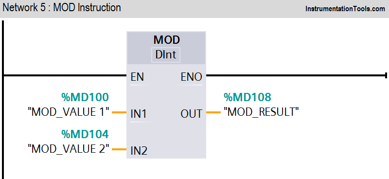 PLC MOD Instruction