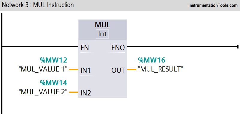 PLC MUL Instruction
