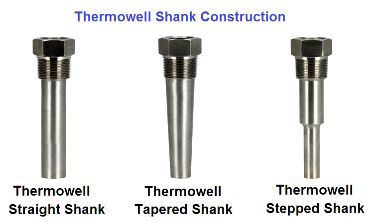 Thermowell Shank Construction