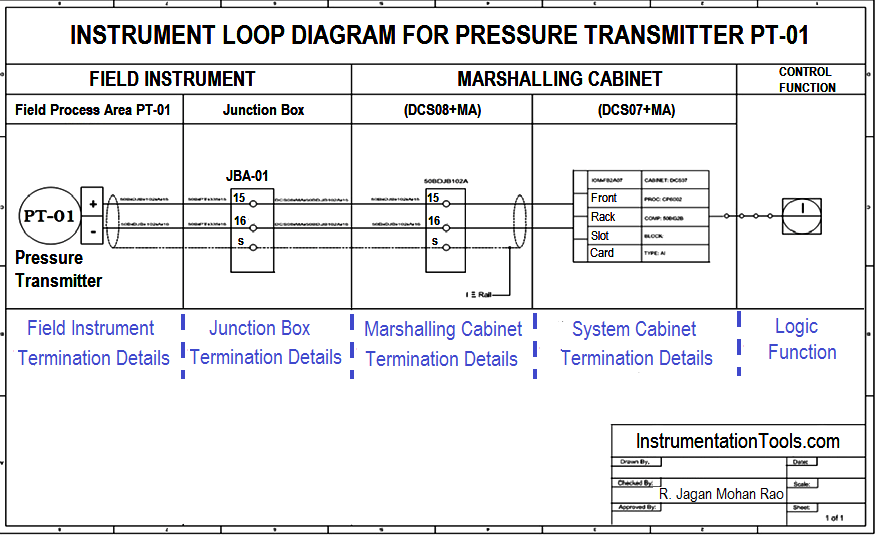How-to Create Instrument loop diagram? | Marshalling Loop DiagramsInst Tools
