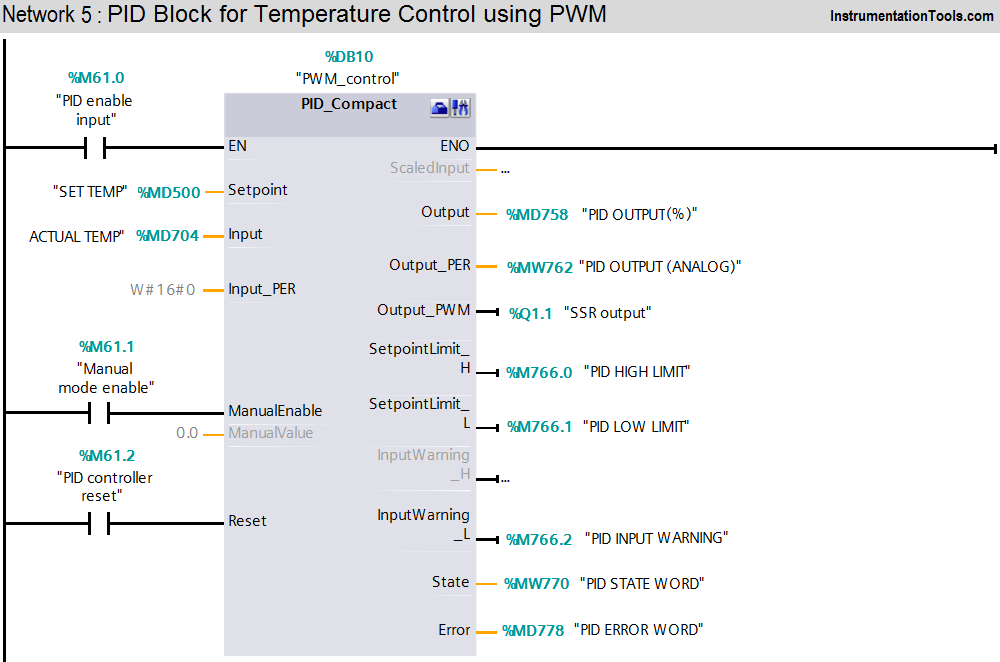 Temperature Control PWM