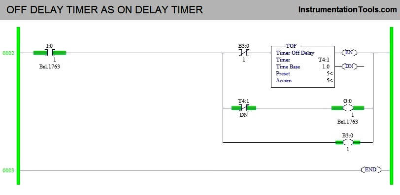 OFF DELAY TIMER AS ON DELAY TIMER