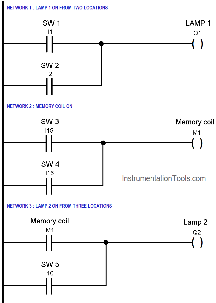 PLC Switch Control Logic