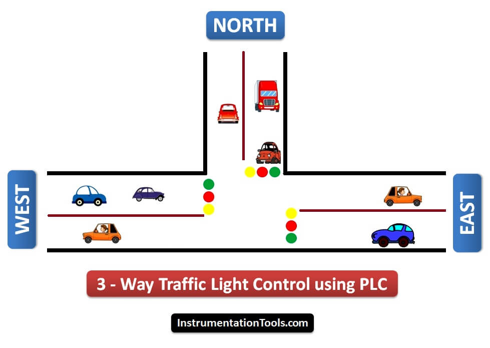 Traffic Light Control Using Plc Ladder Logic