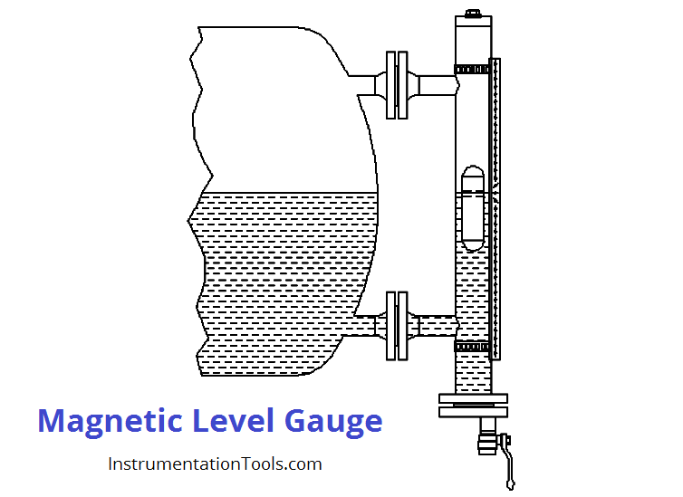 Magnetic Level Gauge Float