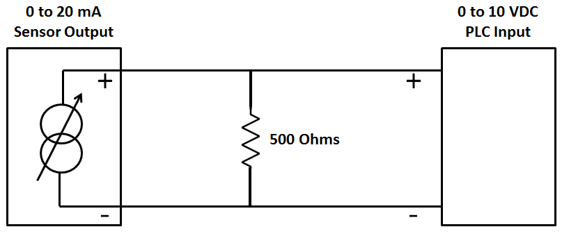 0-20 mA to 0-10 VDC Conversion