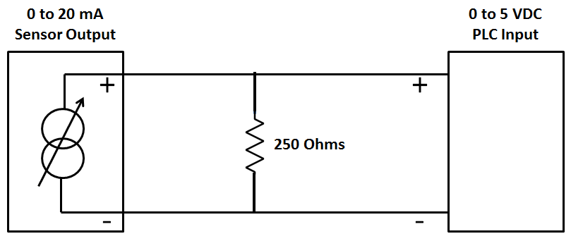0-20 mA to 0-5 VDC Conversion