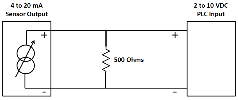 4-20 mA to 2-10 VDC Conversion