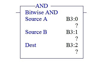 Bitwise AND Instruction