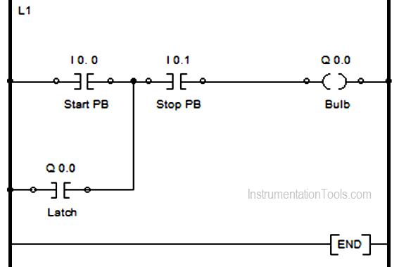 Concept of Latching in PLC