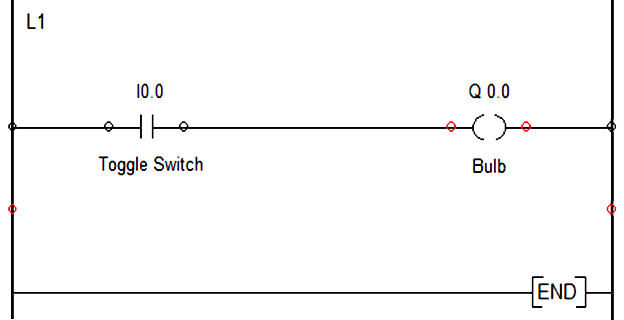 Draw a ladder logic to switch ON-OFF a bulb using a toggle switch