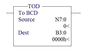 Integer to BCD Converter Instruction in PLC