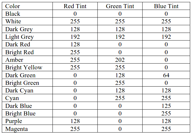 RGB values for standard colors in DCS or PLC Graphics
